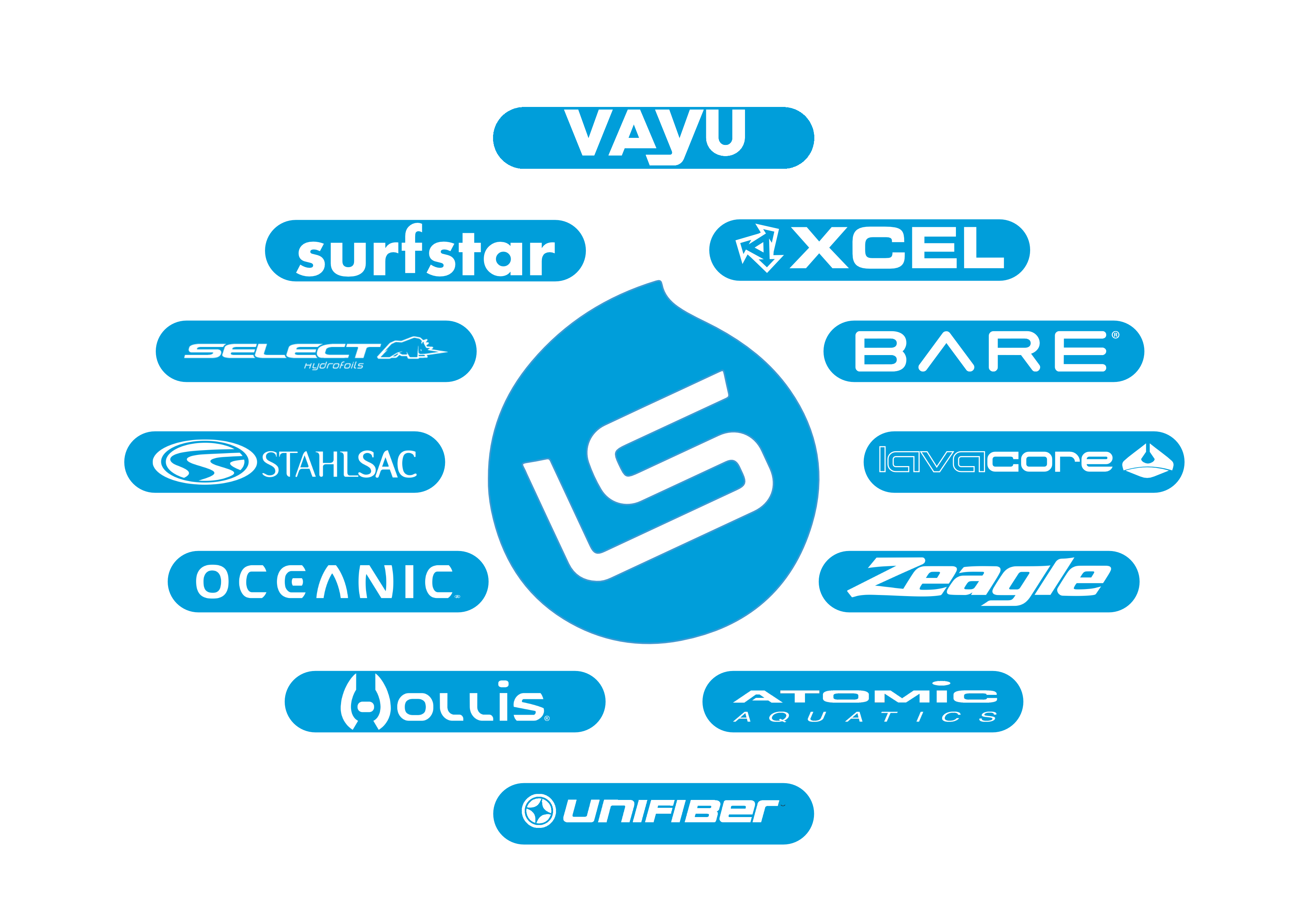 Liquid-Sports - Our Brands